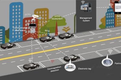 Συστήματα Χρέωσης Κλειστής & Παρόδιας Στάθμευσης για ΔΗΜΟΥΣ